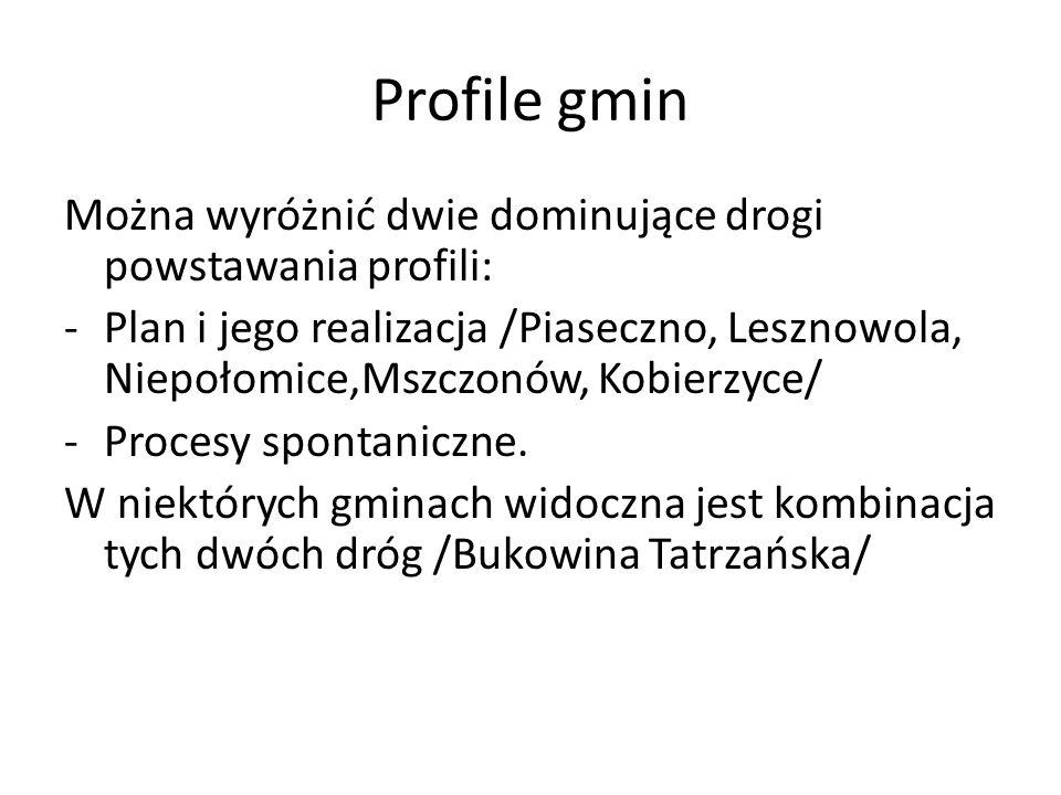 Profile gmin Można wyróżnić dwie dominujące drogi powstawania profili: