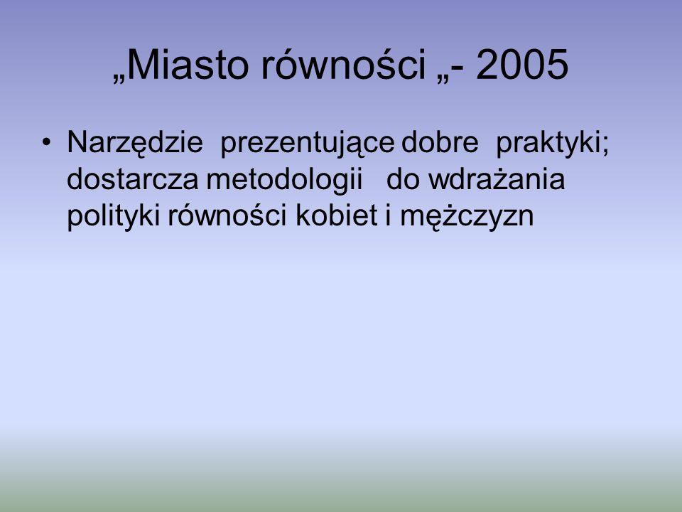 """""""Miasto równości """"- 2005Narzędzie prezentujące dobre praktyki; dostarcza metodologii do wdrażania polityki równości kobiet i mężczyzn."""