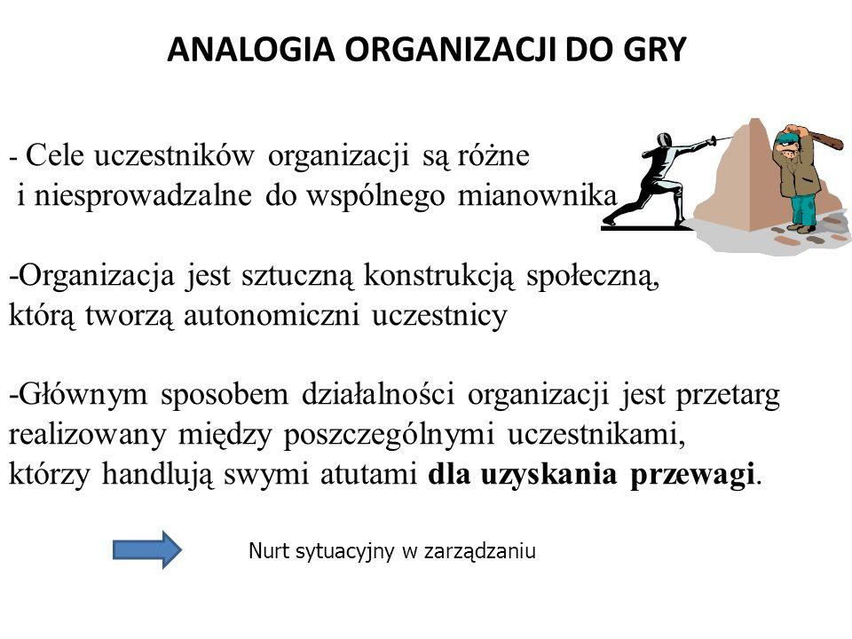 ANALOGIA ORGANIZACJI DO GRY