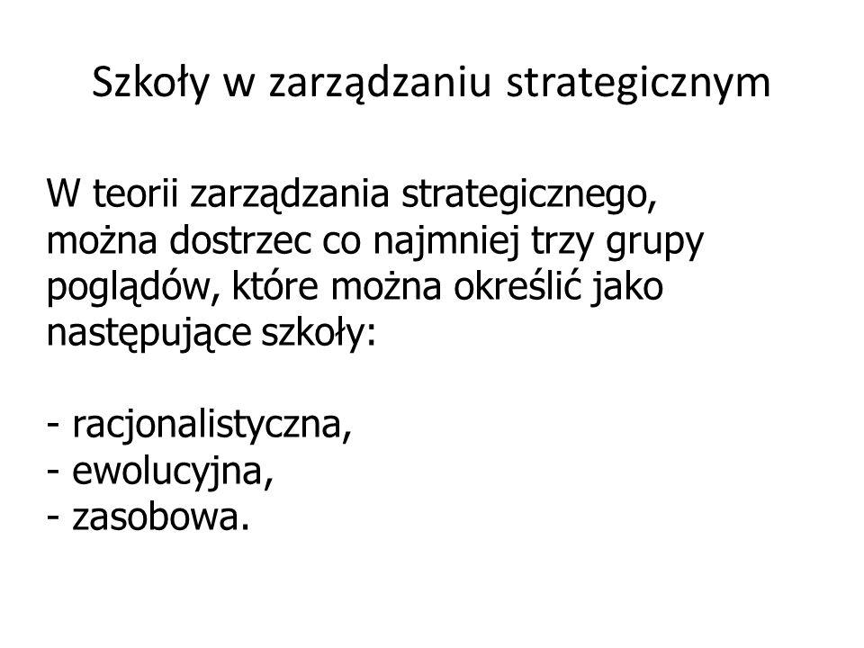 Szkoły w zarządzaniu strategicznym