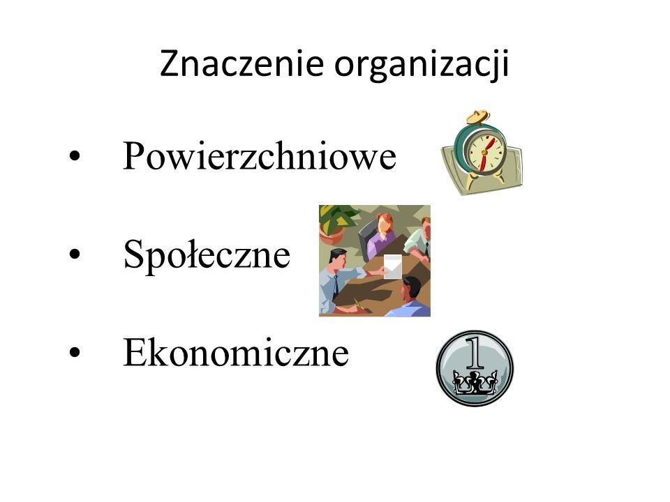 Znaczenie organizacji