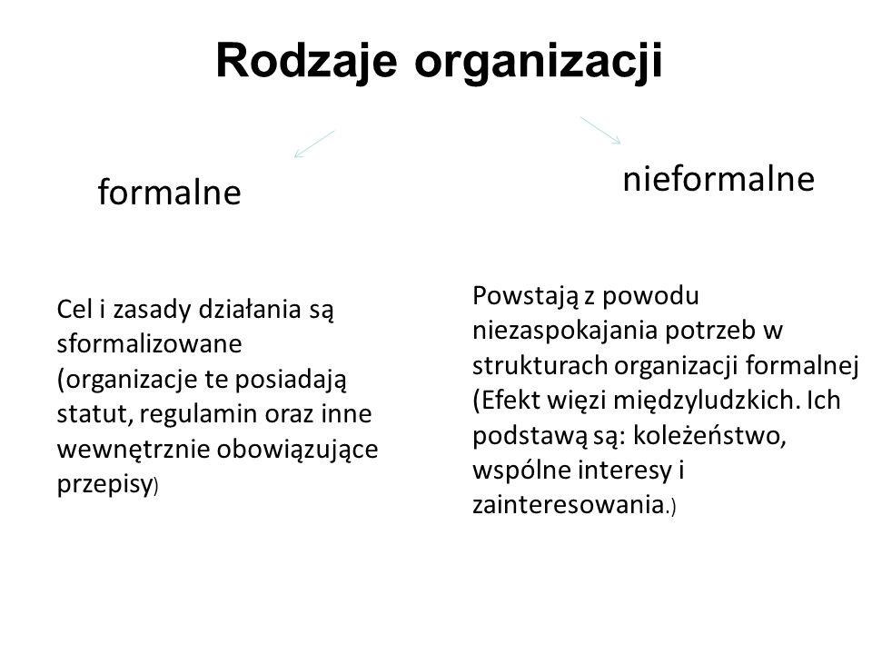 Rodzaje organizacji nieformalne formalne