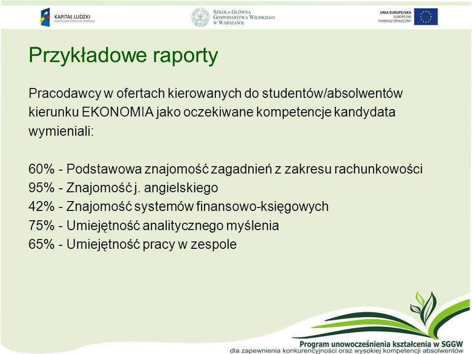 Przykładowe raportyPracodawcy w ofertach kierowanych do studentów/absolwentów. kierunku EKONOMIA jako oczekiwane kompetencje kandydata.