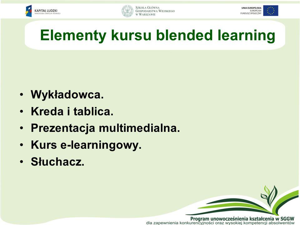 Elementy kursu blended learning