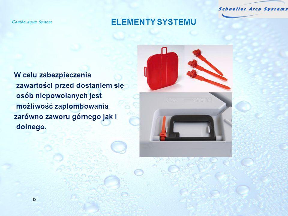 Combo Aqua System ELEMENTY SYSTEMU.
