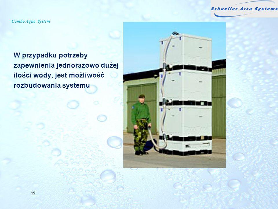 Combo Aqua System W przypadku potrzeby zapewnienia jednorazowo dużej ilości wody, jest możliwość rozbudowania systemu