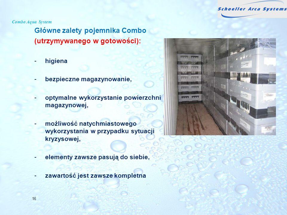 Główne zalety pojemnika Combo (utrzymywanego w gotowości):