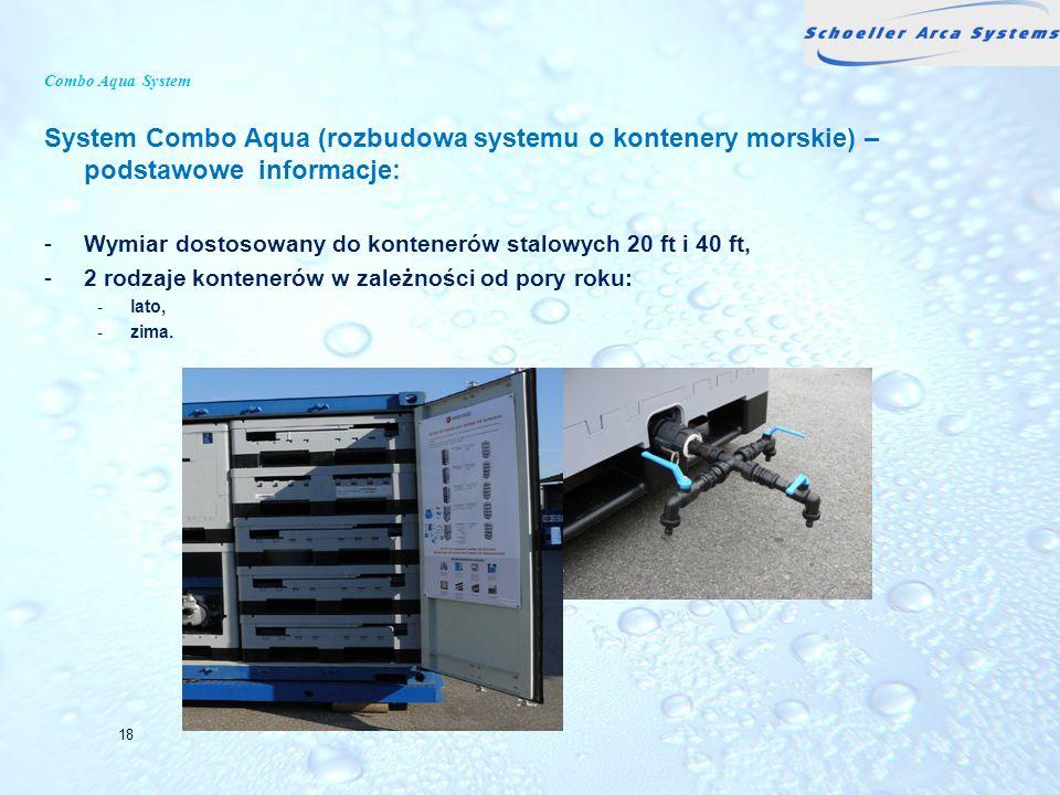 Combo Aqua System System Combo Aqua (rozbudowa systemu o kontenery morskie) – podstawowe informacje: