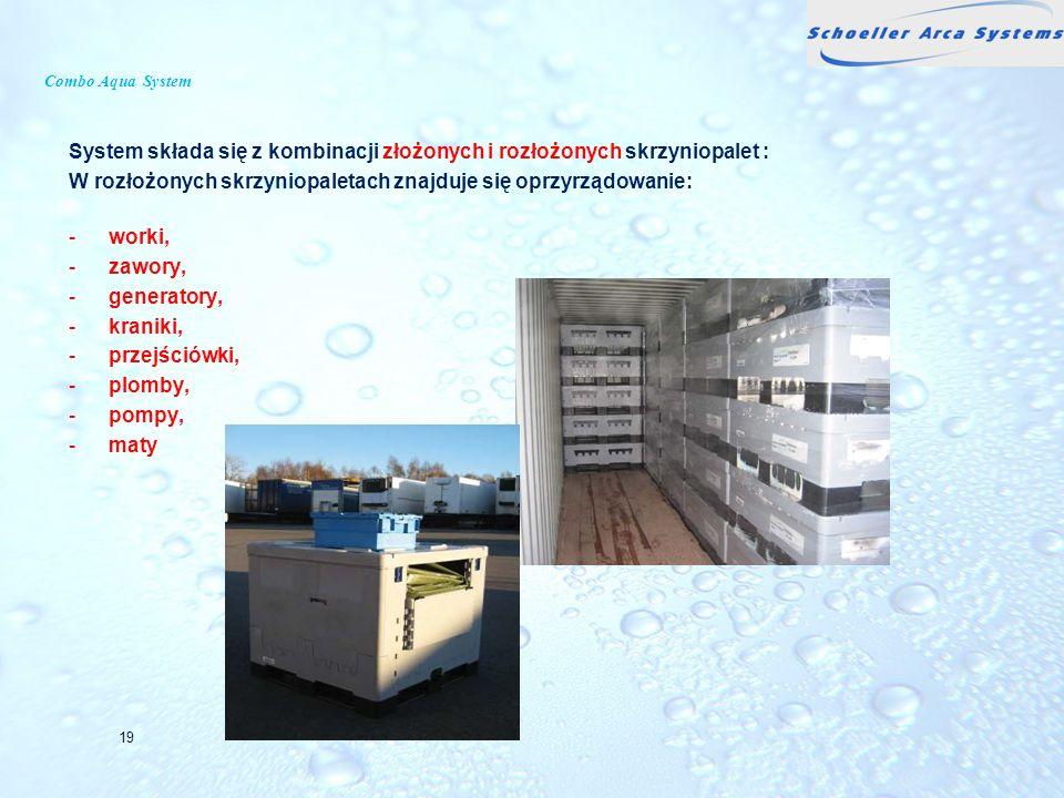 System składa się z kombinacji złożonych i rozłożonych skrzyniopalet :