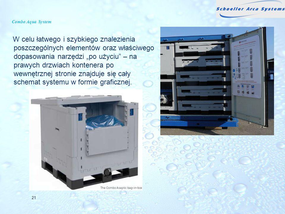 Combo Aqua System