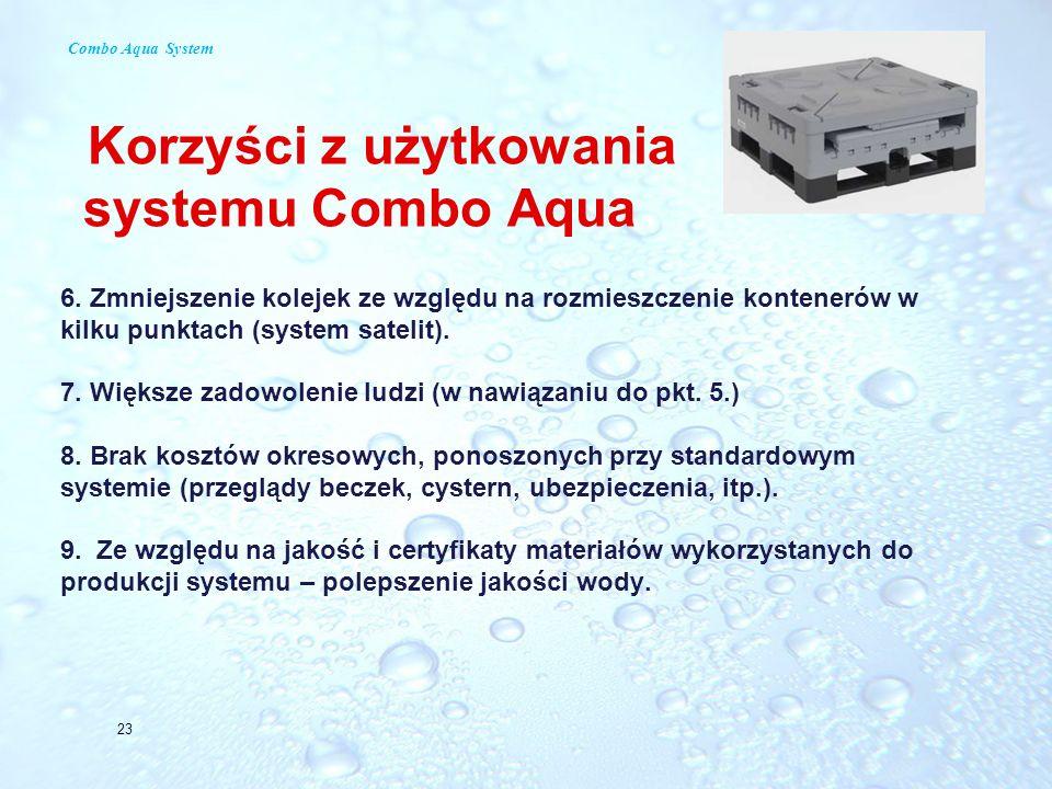 Korzyści z użytkowania systemu Combo Aqua