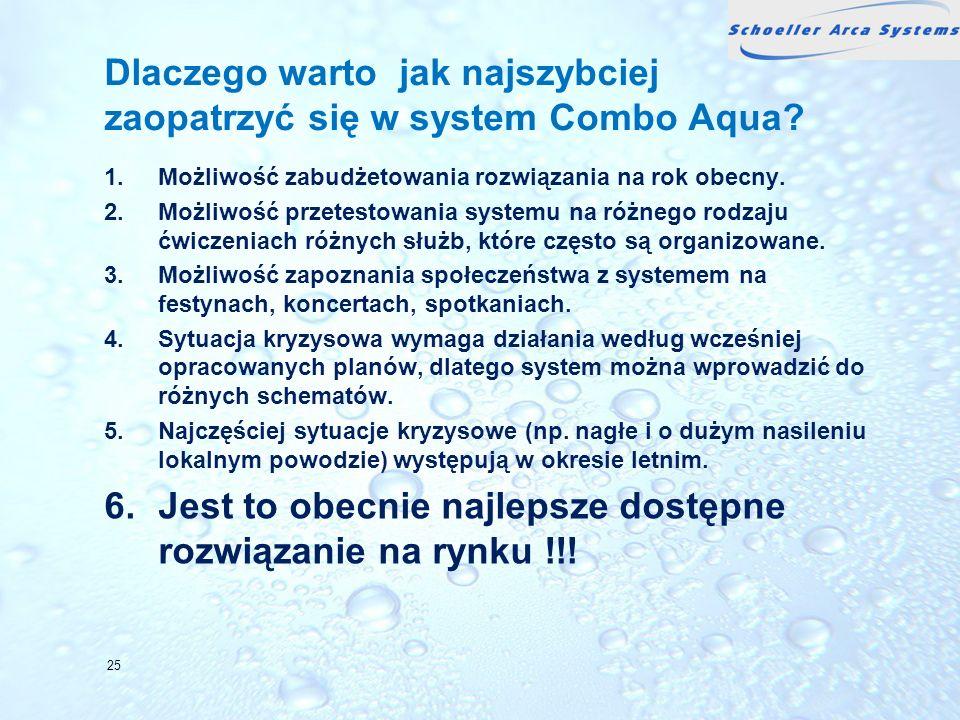 Dlaczego warto jak najszybciej zaopatrzyć się w system Combo Aqua