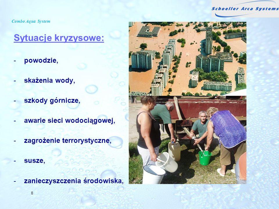 Sytuacje kryzysowe: powodzie, skażenia wody, szkody górnicze,