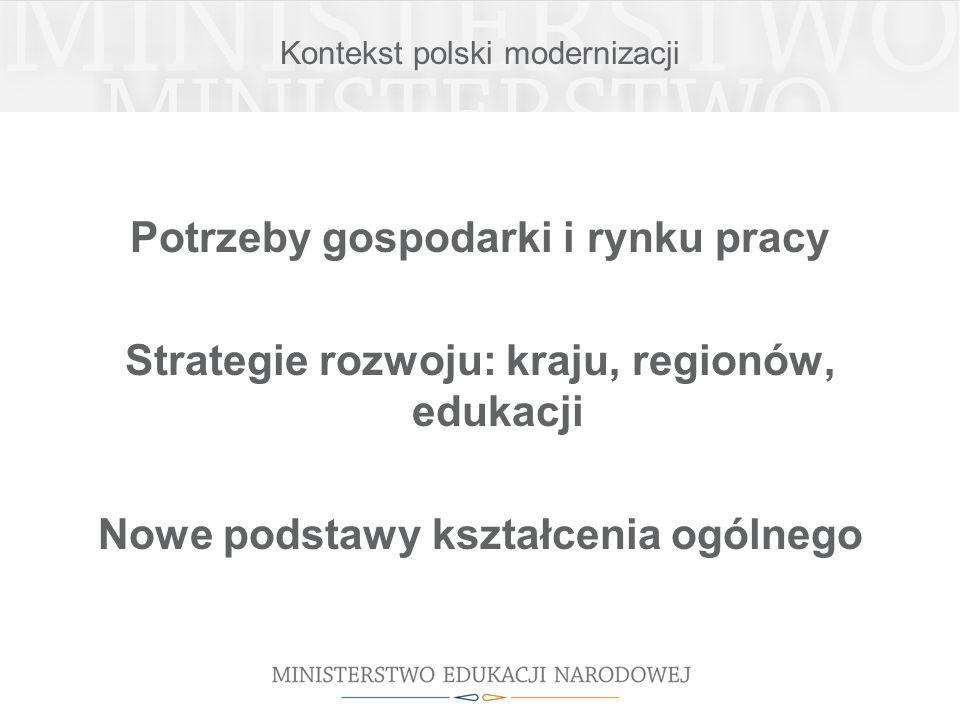 Kontekst polski modernizacji