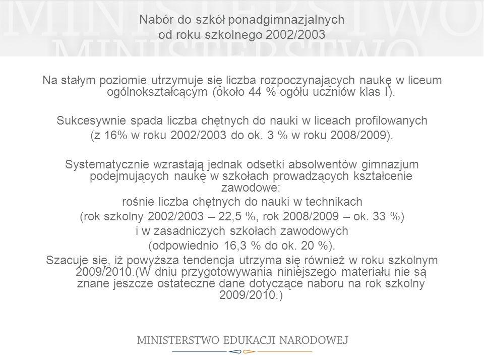 Nabór do szkół ponadgimnazjalnych od roku szkolnego 2002/2003