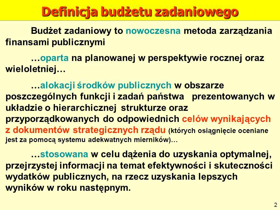 Definicja budżetu zadaniowego