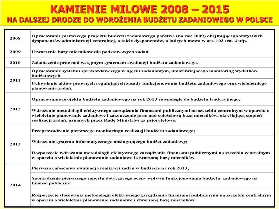 KAMIENIE MILOWE 2008 – 2015 NA DALSZEJ DRODZE DO WDROŻENIA BUDŻETU ZADANIOWEGO W POLSCE