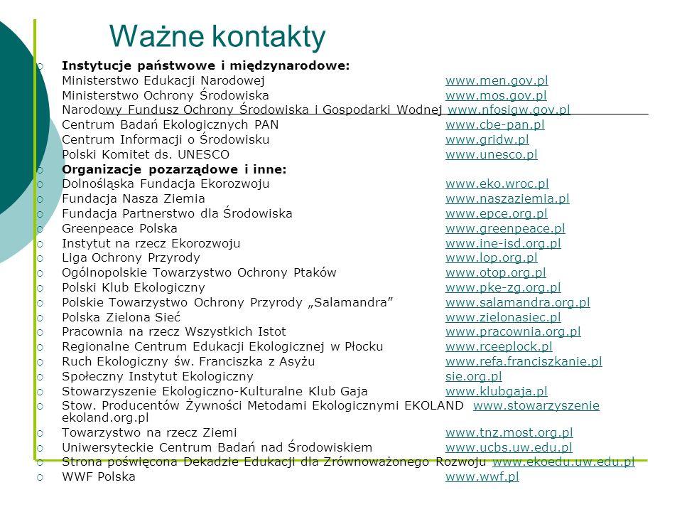 Ważne kontakty Instytucje państwowe i międzynarodowe:
