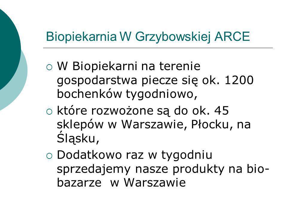 Biopiekarnia W Grzybowskiej ARCE
