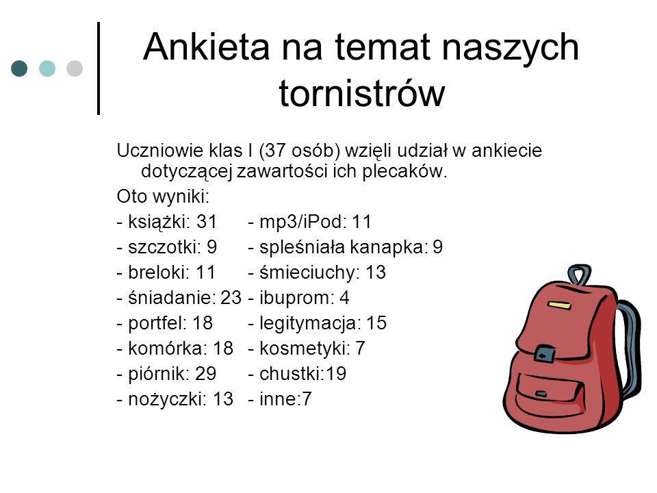 Ankieta na temat naszych tornistrów