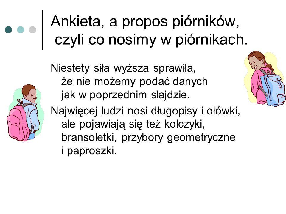 Ankieta, a propos piórników, czyli co nosimy w piórnikach.