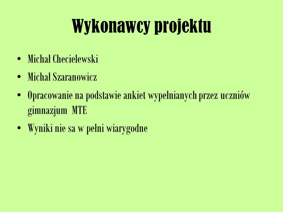 Wykonawcy projektu Michał Checielewski Michał Szaranowicz