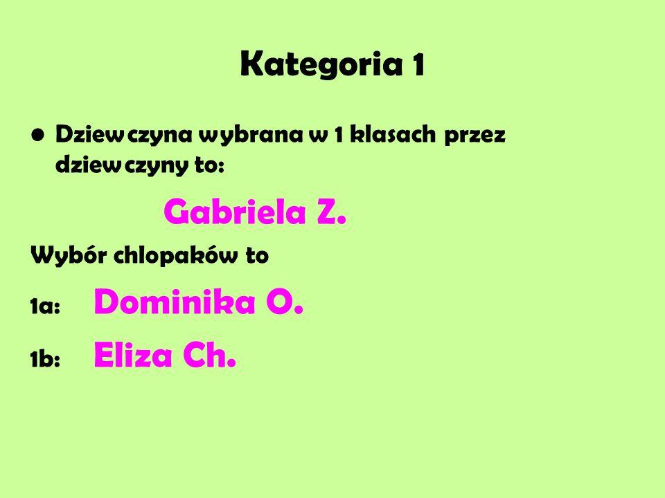 Kategoria 1 Dziewczyna wybrana w 1 klasach przez dziewczyny to: Gabriela Z. Wybór chlopaków to. 1a: Dominika O.