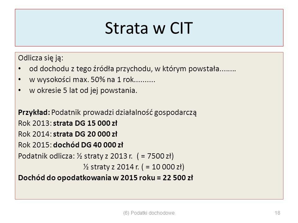 Strata w CIT Odlicza się ją: