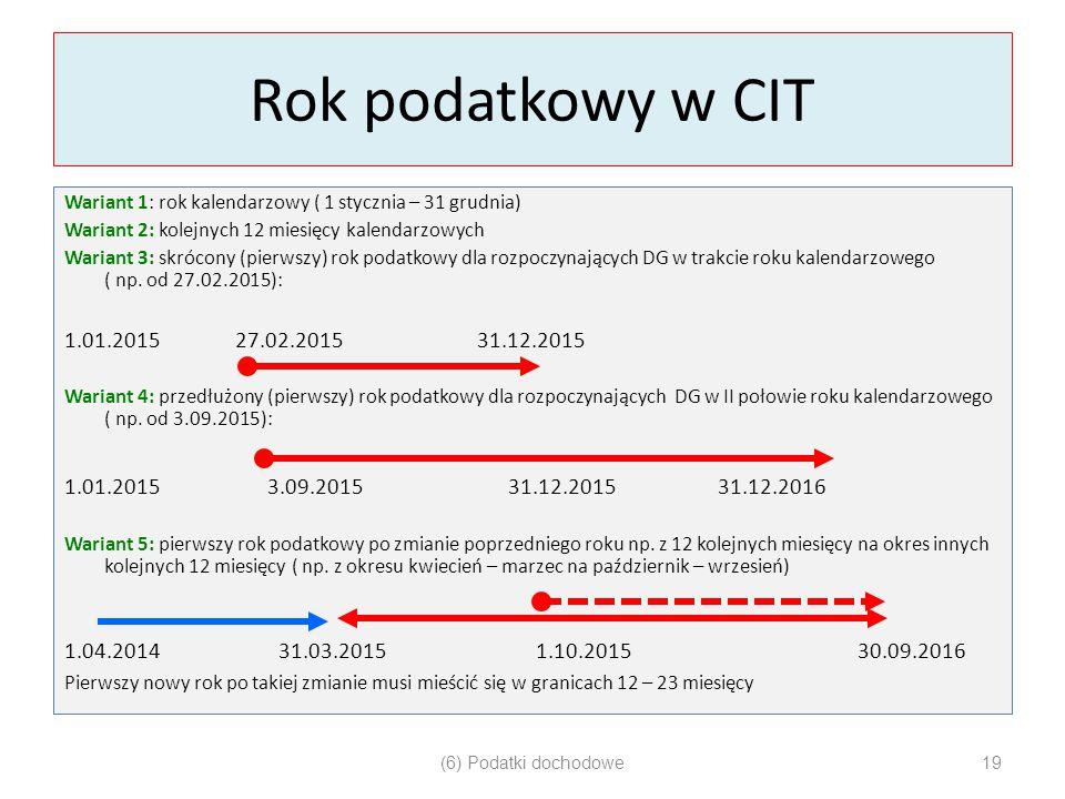 Rok podatkowy w CIT Wariant 1: rok kalendarzowy ( 1 stycznia – 31 grudnia) Wariant 2: kolejnych 12 miesięcy kalendarzowych.