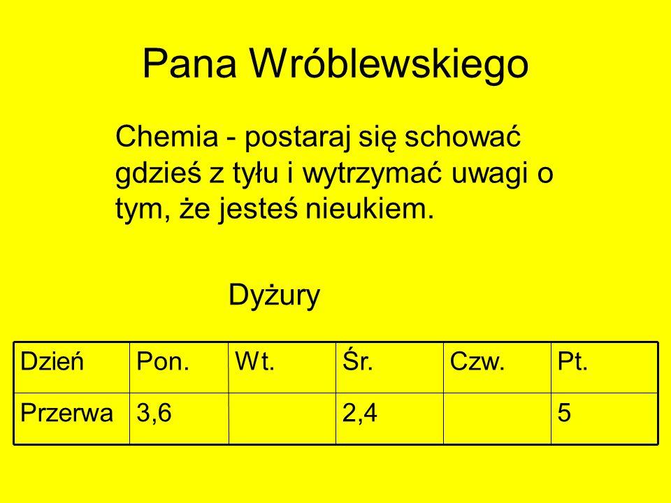 Pana Wróblewskiego Chemia - postaraj się schować gdzieś z tyłu i wytrzymać uwagi o tym, że jesteś nieukiem.