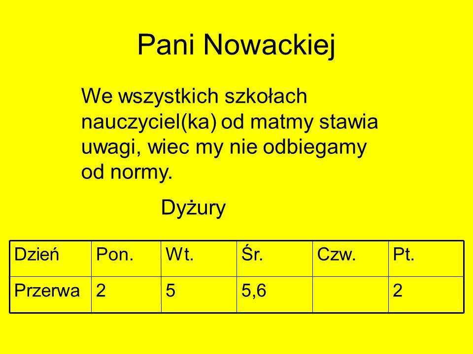 Pani Nowackiej We wszystkich szkołach nauczyciel(ka) od matmy stawia uwagi, wiec my nie odbiegamy od normy.