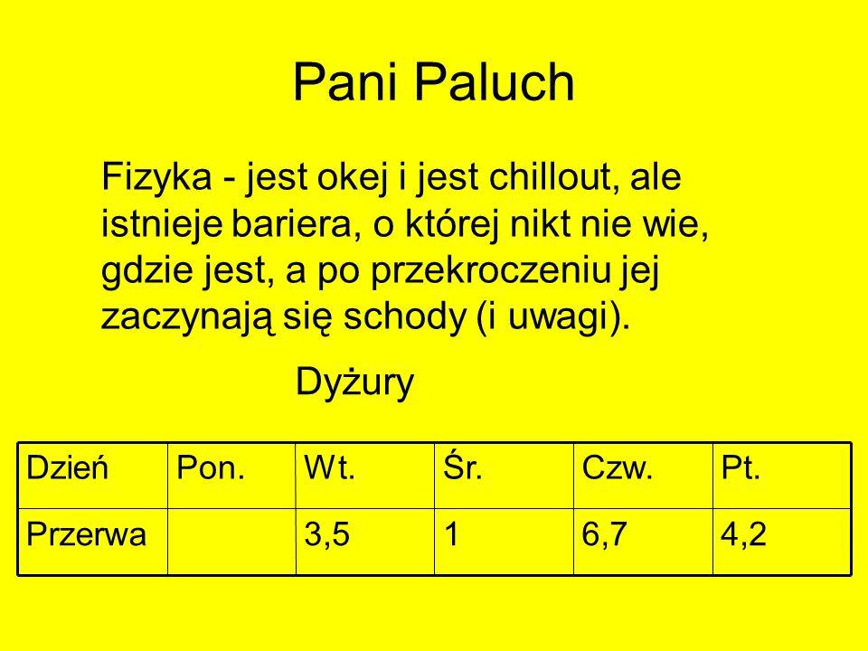 Pani Paluch