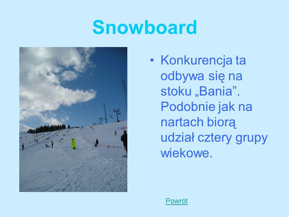 """Snowboard Konkurencja ta odbywa się na stoku """"Bania . Podobnie jak na nartach biorą udział cztery grupy wiekowe."""