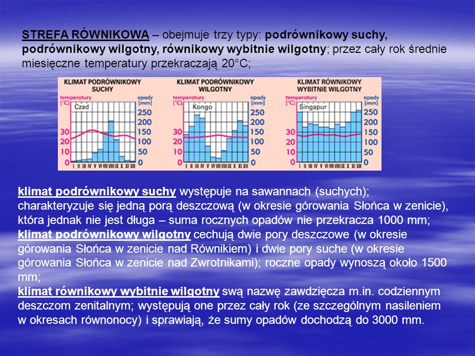 STREFA RÓWNIKOWA – obejmuje trzy typy: podrównikowy suchy, podrównikowy wilgotny, równikowy wybitnie wilgotny; przez cały rok średnie miesięczne temperatury przekraczają 20°C;