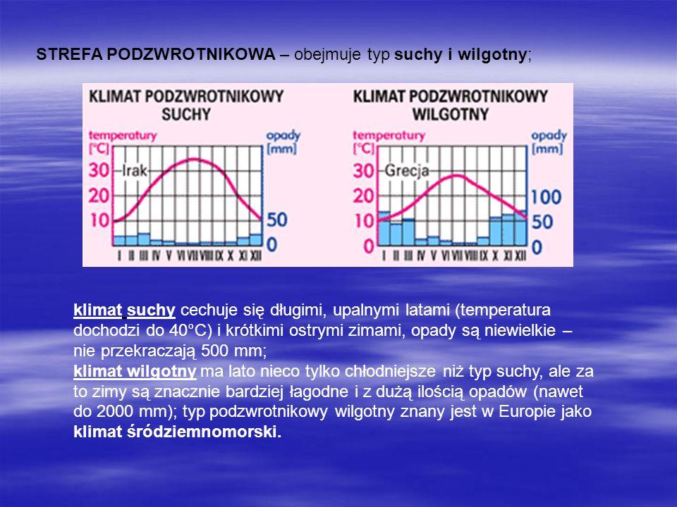 STREFA PODZWROTNIKOWA – obejmuje typ suchy i wilgotny;