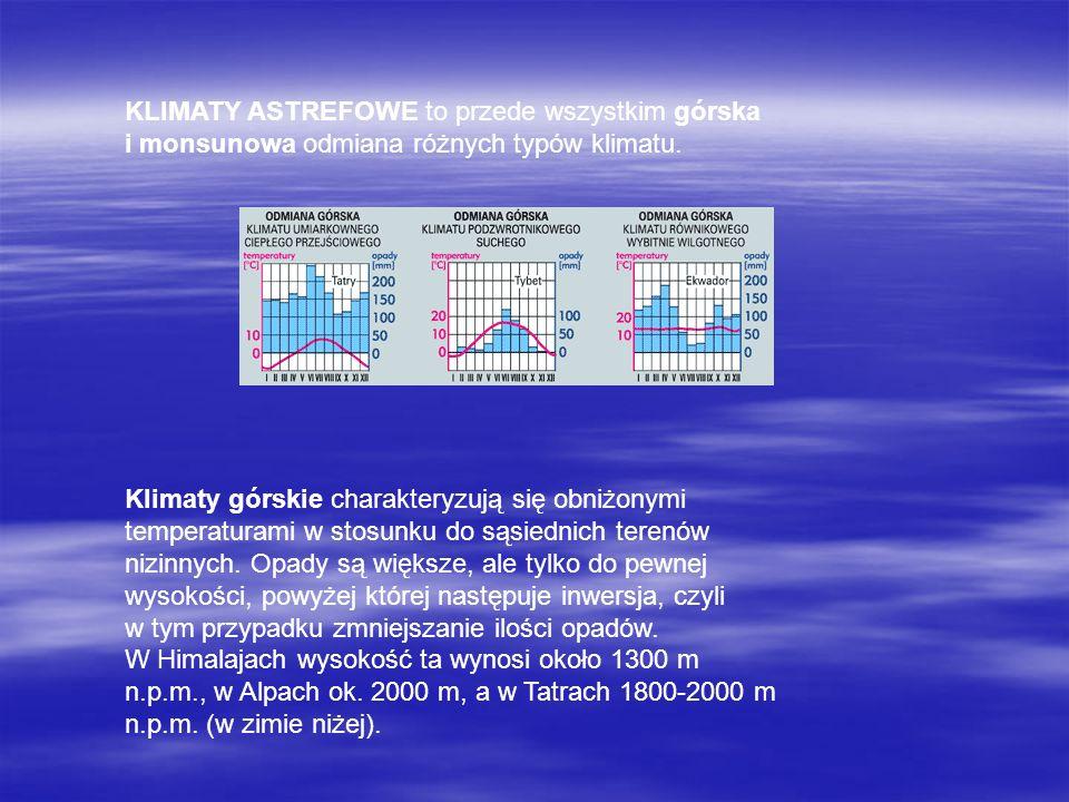 KLIMATY ASTREFOWE to przede wszystkim górska i monsunowa odmiana różnych typów klimatu.