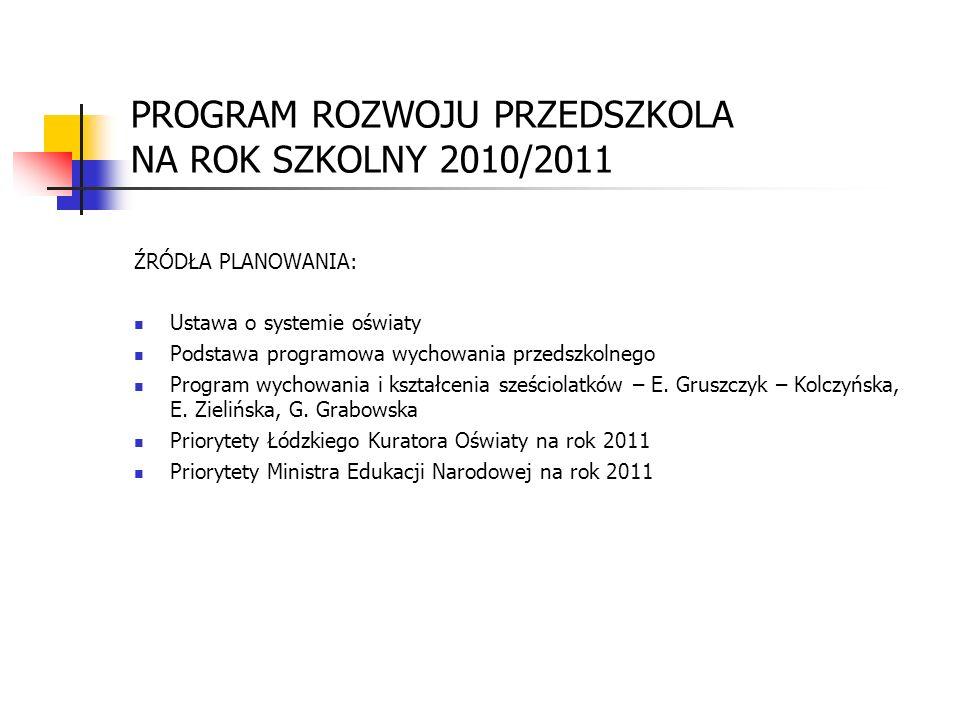 PROGRAM ROZWOJU PRZEDSZKOLA NA ROK SZKOLNY 2010/2011