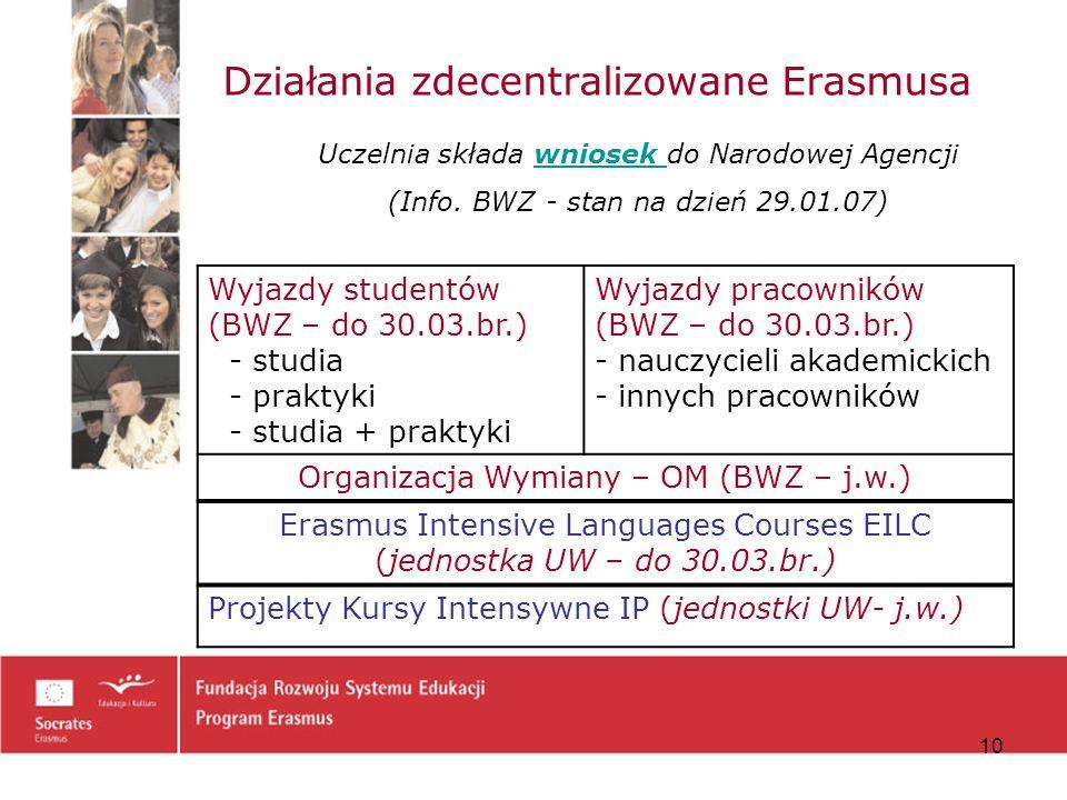 Działania zdecentralizowane Erasmusa