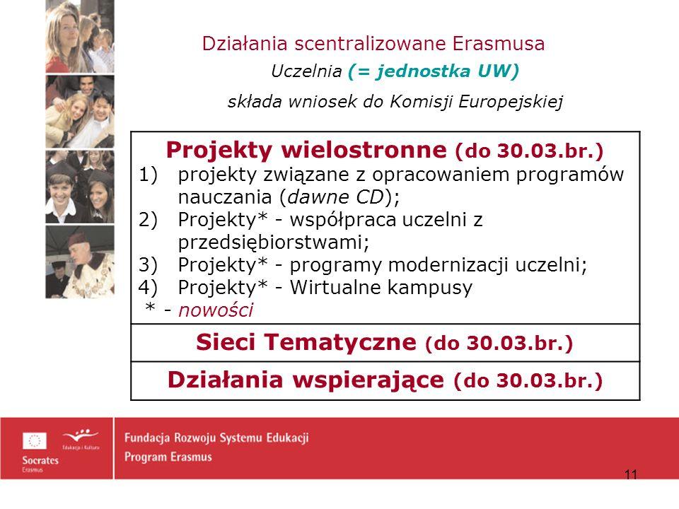Działania scentralizowane Erasmusa