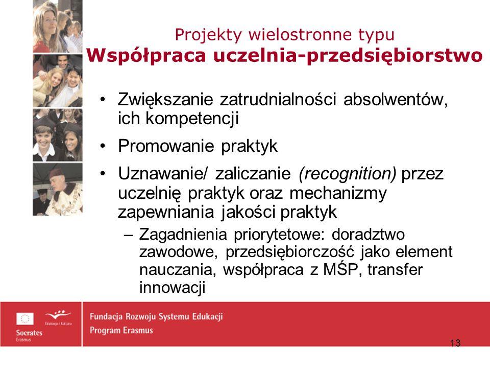 Projekty wielostronne typu Współpraca uczelnia-przedsiębiorstwo