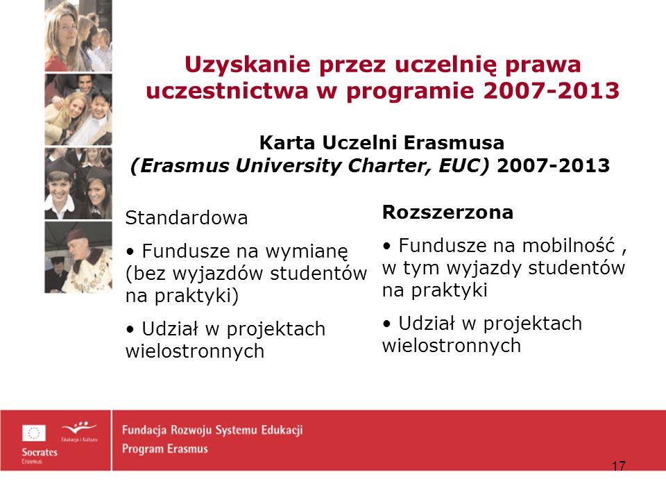 Uzyskanie przez uczelnię prawa uczestnictwa w programie 2007-2013