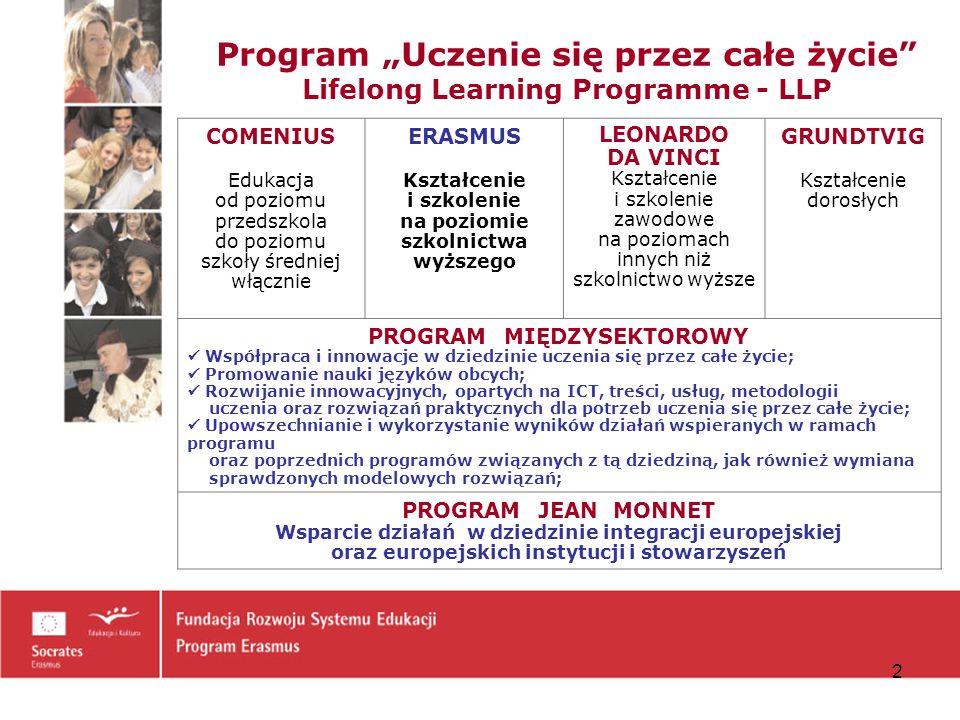 """Program """"Uczenie się przez całe życie Lifelong Learning Programme - LLP"""