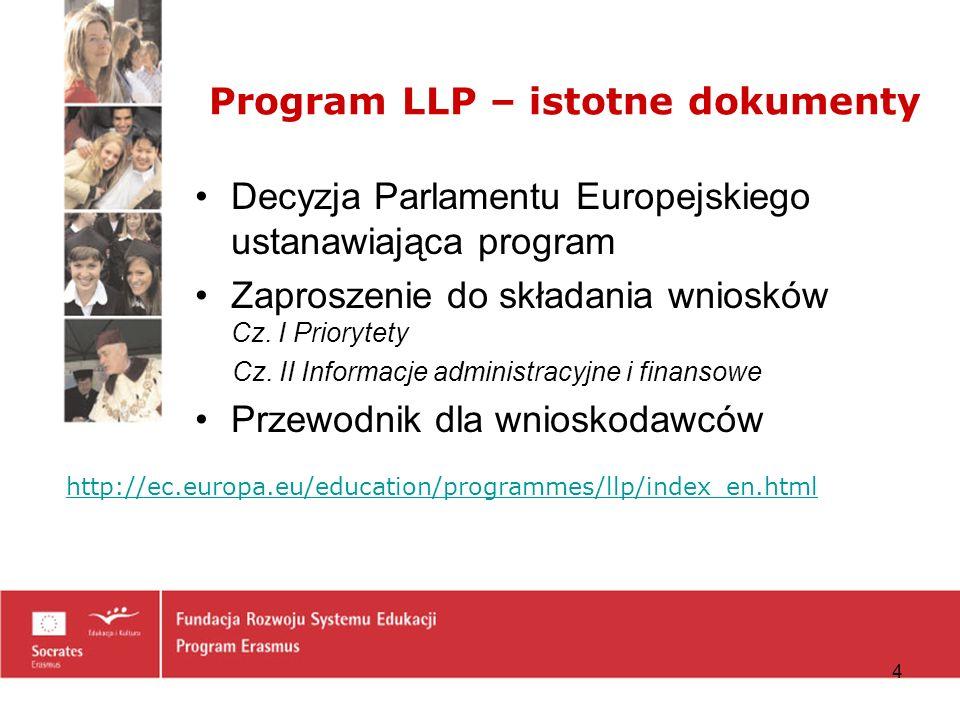 Program LLP – istotne dokumenty