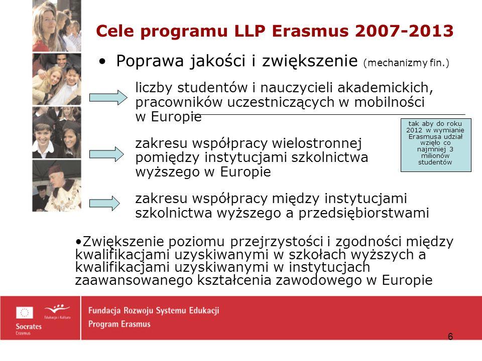 Cele programu LLP Erasmus 2007-2013