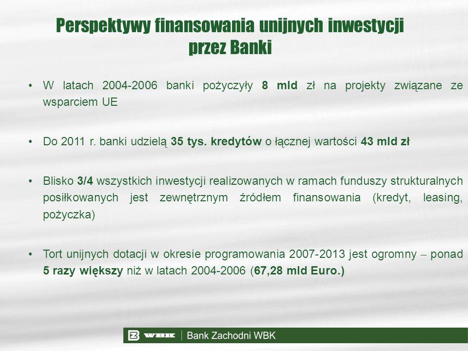 Perspektywy finansowania unijnych inwestycji przez Banki