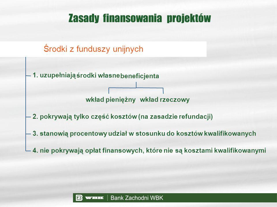Zasady finansowania projektów