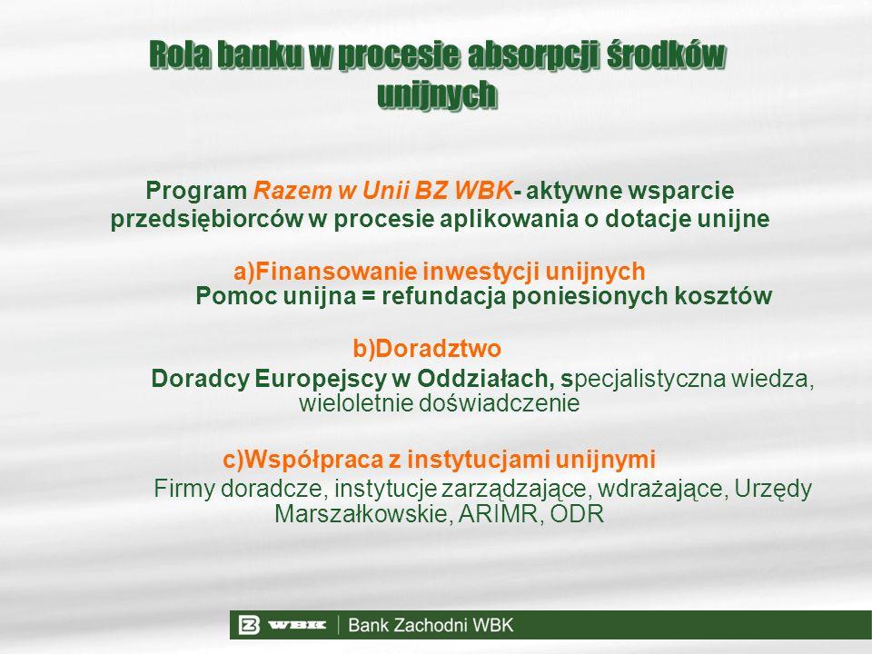 Rola banku w procesie absorpcji środków unijnych