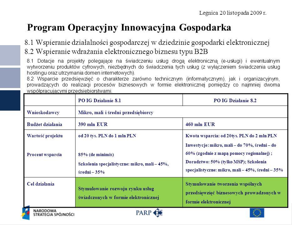 Polska Agencja Rozwoju Przedsiębiorczości ©