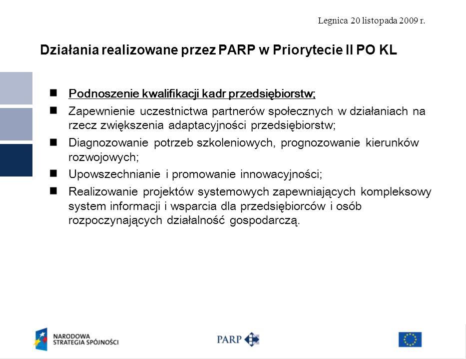Działania realizowane przez PARP w Priorytecie II PO KL