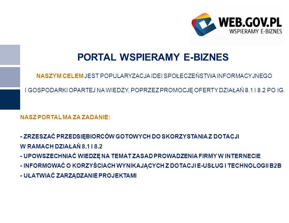 PORTAL WSPIERAMY E-BIZNES